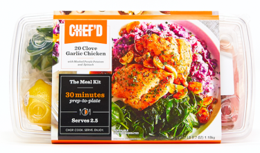 Meal kits are currently the fastest growing segment in food